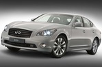 INFINITI M
